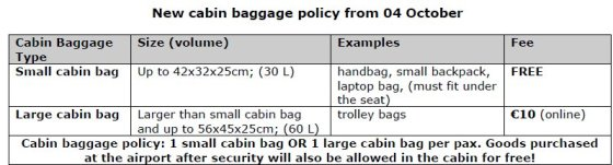 0 wizz baggage